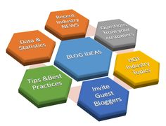 TIPS on what to blog about? http://wp.me/p3C34u-3v #finesseblog