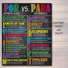 Spanish Classroom Poster Set, Ser vs Estar, Por vs Para