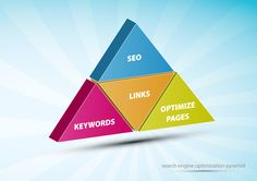 Rank High on Google and Get More Traffic by Web312 -