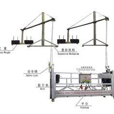 Aluminum alloy platform#specialized suspended platform#Climbing gondola#Suspension access equipment#JH of China#factory