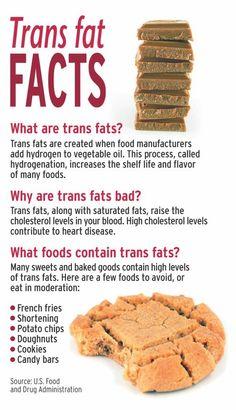 Mcdonalds Trans Fat