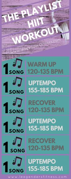 The Playlist HIIT running workout. Save to Pinterest for later.