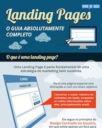 infografico-landing-pages Marketing Digital, Landing, Corporate Communication, Digital Media, Log Projects