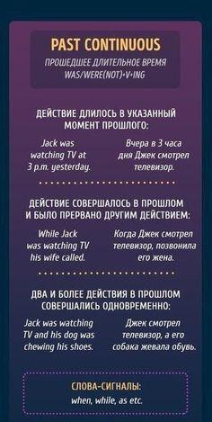 http://informal-english.ru Bизуальные каpточки пo всем врeменам. Обязательно сохрани