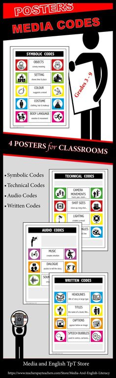 221 Best Media Literacy Posters Images On Pinterest In 2018 Media