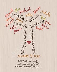 Custom Family Trees , Monogrammed Family Tree Template, Large Traditional Tree , Custom Family Tree using your own family history . Family Tree Art, Big Family, Family Tree Quotes, Tree Templates, Printable Templates, Tree Shapes, Family History, Word Art, Gifts For Family