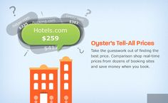 via Oyster.com: Expert Hotel Reviews and Undoctored Photos  ...check out this site before planning your next vacation.