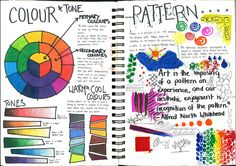 Art Sketchbook Inspiration Ideas – Art World 20 A Level Art Sketchbook, Sketchbook Layout, Arte Sketchbook, Sketchbook Pages, Sketchbook Ideas, Sketchbook Assignments, Sketchbook Project, Middle School Art, Art School