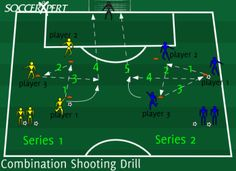 Soccer Drill Diagram: Combination Shooting Drills
