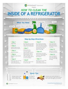 (Assurant) How to Clean the Inside of Your Refrigerator
