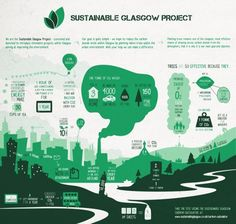 Project Urban Forest Infographic Shows How Trees Effectively Combat Carbon Emissions