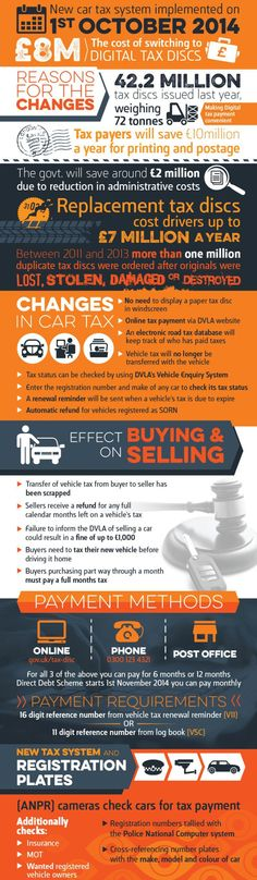 9 Best Dvla Tax And Legals Images In 2015 Dvla Tax This Or That