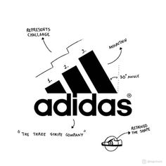 I think everyone could recognise this logo even without the words. You see it on trainers and you just know it's Adidas! A perfect example of good branding! Typography Logo, Logo Branding, Lettering, Brand Identity, Corporate Branding, Identity Design, Logos Meaning, Minimal Logo Design, Graphic Design
