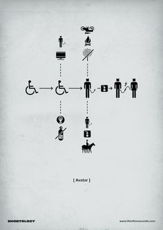Clever Pictogram Movie Posters by New Clever Pictogram Movie Posters by Matteo creative studio.New Clever Pictogram Movie Posters by Matteo creative studio. Plot Chart, King Kong, Poster Minimalista, Dorm Posters, Avatar Movie, Movie Plot, Minimal Movie Posters, Alternative Movie Posters, Movie Collection