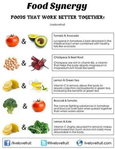 food facts and food that work well together.