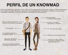 Orientación en Galicia: Un Knowmad