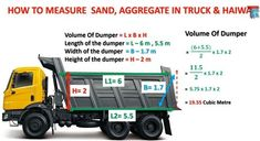 How to calculate the quantity of sand & aggregate in truck, dumper or haiwa in site Civil Engineering Handbook, Civil Engineering Books, Engineering Notes, Civil Engineering Design, Civil Engineering Construction, Road Construction, Mechanical Engineering, Electrical Engineering, Chemical Engineering