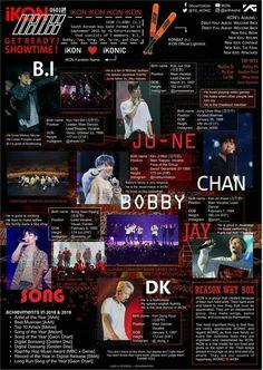 Kim Jinhwan, Chanwoo Ikon, Hanbin, Iphone Wallpaper Pinterest, Ikon Wallpaper, Ikon Kpop, Kpop Posters, K Idols