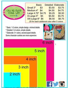 Another version of a cookie pricing chart :