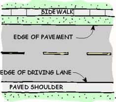 Options for pedestrian paths along rural  roadways.