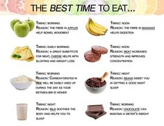 The best time to eat… - Health Snacks Healthy Eating Meal Plan, Healthy Snacks For Kids, Healthy Drinks, Healthy Recipes, Healthy Foods, Clean Eating, Fiber In Apple, Best Time To Eat, Avocado Health Benefits