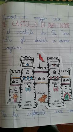 French Lessons, Language, Classroom, Teaching, School, Montessori, Winter Time, Activities For Kids, 1st Grades