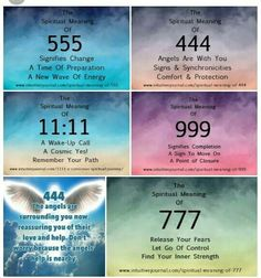 Downloads Numerology Chart Astrology Numerology 1111 Numerology Numerology Numbers Spiritual Meaning Of