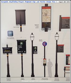An article covering a public meeting that was held to review and comment on a draft presentation of the signage design for the City of Annapolis Wayfinding project on Thursday afternoon/evening August 23rd 2012. To see a full size version of these photographs, as well as the accompanying Annapolis Experience Blog article, please click through on the Pinterest images for them. Copyright © 2012 Annapolis Experience