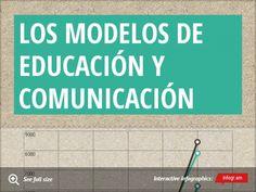 Los Modelos de Educación y Comunicación: