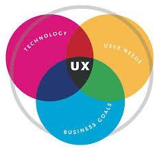 ux design - Google Search