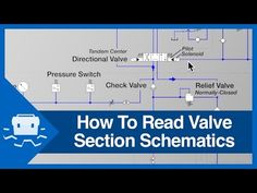 How To Read Valve Section Schematics Hydraulic System, Hydraulic Fluid, Power Unit, Relief Valve, Control Valves, Mechanical Engineering, Tandem, The Unit, Education