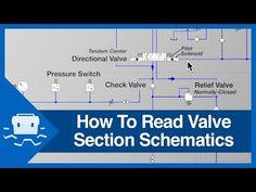 How To Read Valve Section Schematics