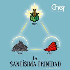 vanenosa: De favor ¡Santigüense! #Verdeblancoyrojo #Frijol #Chile #Maiz #SantisimaTrinidad #México #Ahílesencargo #PiramideAlimenticia #ÑomÑom