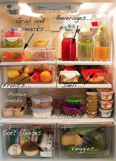 Devia organizar o meu frigorífico assim