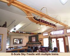 Loco-Boose Hobbies | Sky-Trestle - G-Scale