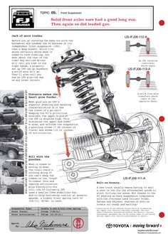 Technical illustration and diagrams explaining the front suspens… FJ Cruiser Ads. Technical illustration and diagrams explaining the front suspension of a Toyota FJ Cruiser. Toyota Fj Cruiser, Mécanicien Automobile, Car Facts, Car Fix, Automotive Engineering, Technical Illustration, Car Restoration, Buggy, Car Engine