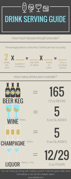 Here\'s The Ultimate Wedding Alcohol Calculator   Pinterest   Buy ...