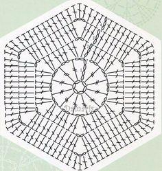 Here is a pattern how to crochet a hexagon using crochet terminology. Mandala Au Crochet, Crochet Motif Patterns, Hexagon Pattern, Crochet Diagram, Square Patterns, Crochet Chart, Love Crochet, Crochet Doilies, Crochet Stitches