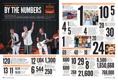 'By the numbers' spread