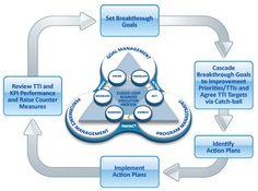 3 Key Secrets of Strategy Execution   MUTHU MARI   LinkedIn