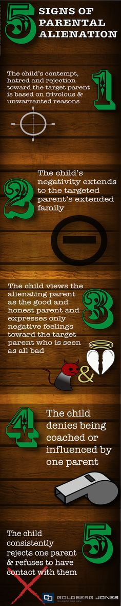 Parental alienation.  SO true in so many ways.  Some in particular meet this standard yet continue along this path.  Such is life!