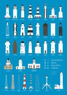 Taiwan Lightouse Poster │台灣燈塔海報 on Behance