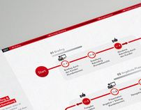 """Check out this @Behance project: """"F+S Infographic"""" https://www.behance.net/gallery/1391277/FS-Infographic"""