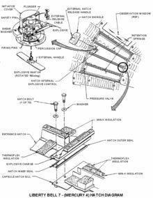 Mercury-Redstone 4 explosive hatch cutaway