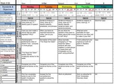 Common Core Lesson Plan Template  Thumbnail   Common Core