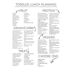 daycare sample lunch menus | 30 Day Meal Plan For People With ...