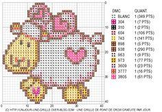 Esquema: oveja amorosa