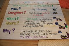 """This is a good chart to help students think of ways to add details using question words: Who, what, where, when, why.  I think it would be good to also include the question: how?  This will help students take a simple sentence and """"stretch it"""" to include more details."""