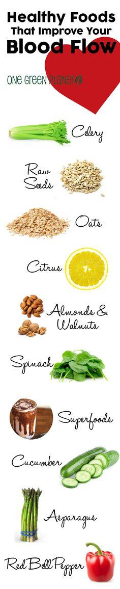Foods for Improving Blood Flow