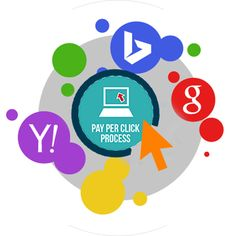 Page per click marketing http://www.stratnextsolutions.com/page-per-click-marketing.html
